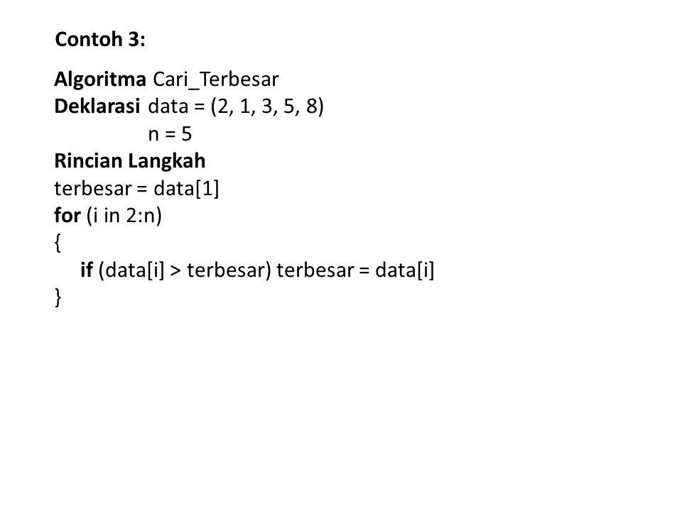 Contoh 3: Algoritma Cari_Terbesar. Deklarasi data = (2, 1, 3, 5, 8) n = 5. Rincian Langkah. terbesar = data[1]